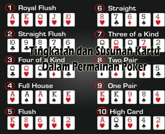 Sedikit Panduan Bagaimana Bermain Poker Online